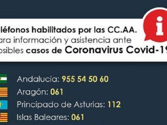 telefoni coronavirus