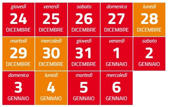 restricciones navidad 2020 italia