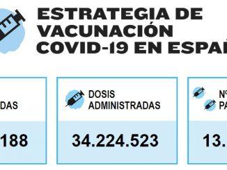 vaccinazione spagna 17 gugno 2021