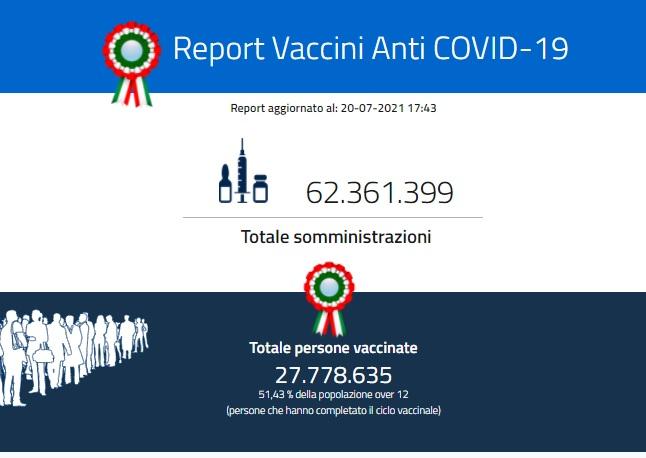 vaccino italia